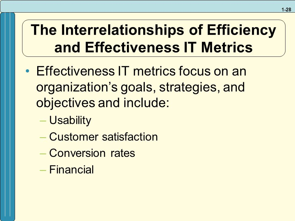 efficiency and effectiveness of information system in kfc Organizational assessment: effectiveness vs efficiency information effectiveness information 2006) the system allowed assessing overall.