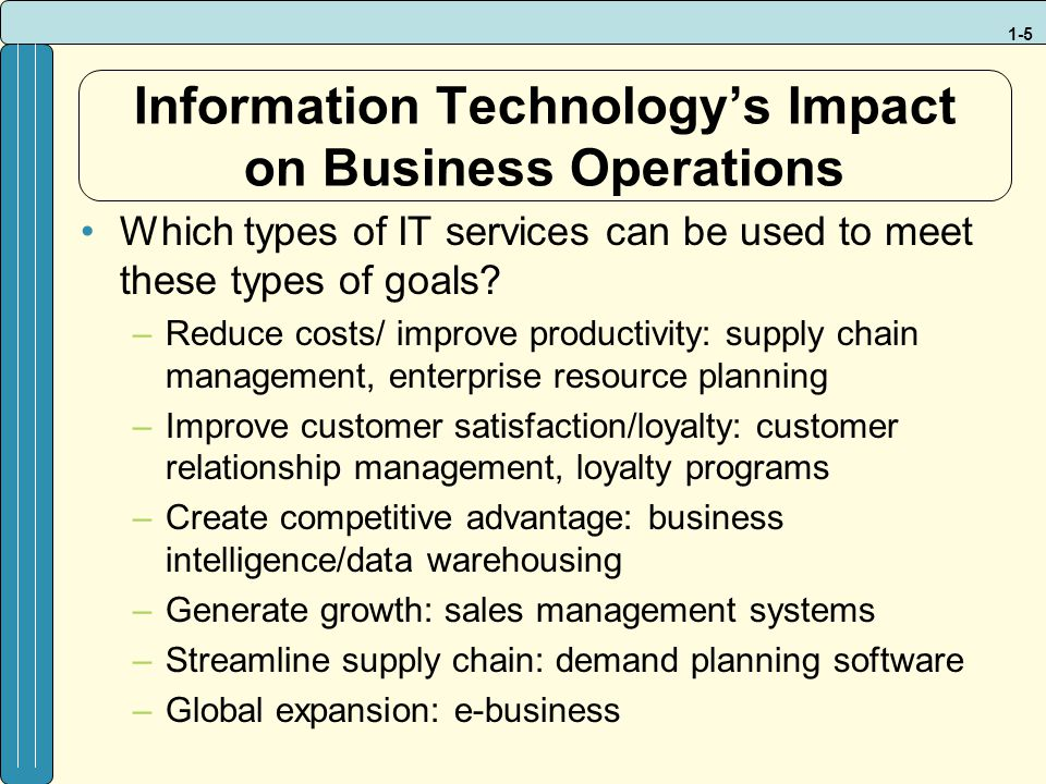 impact of technology on business