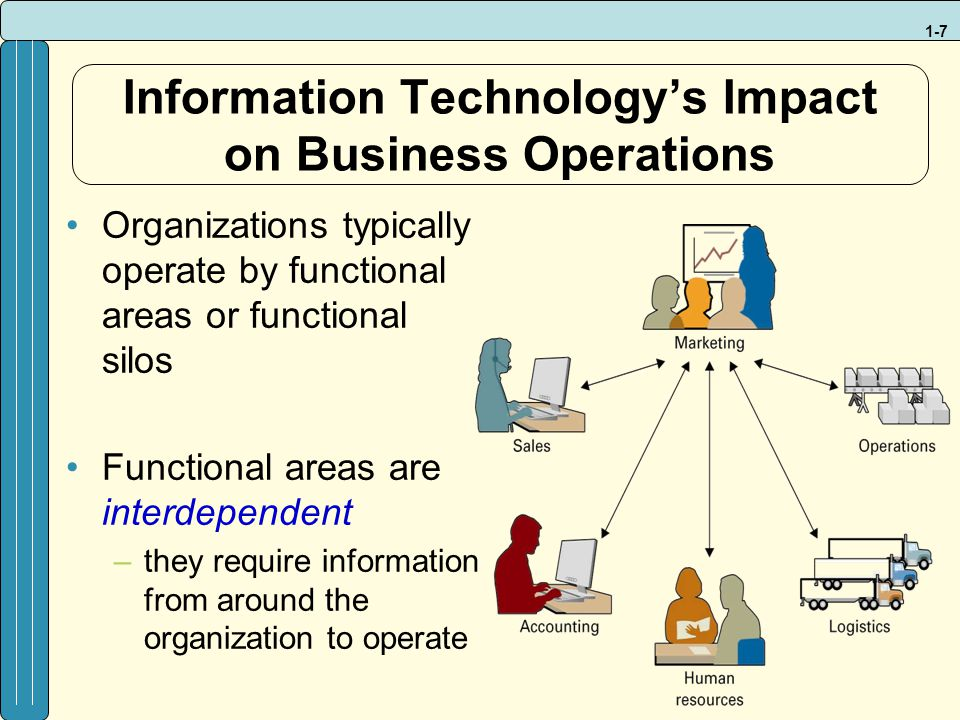 information technology and business operations What's it like to be a business operations manager find out the typical education needed and average salary of a business operations manager.