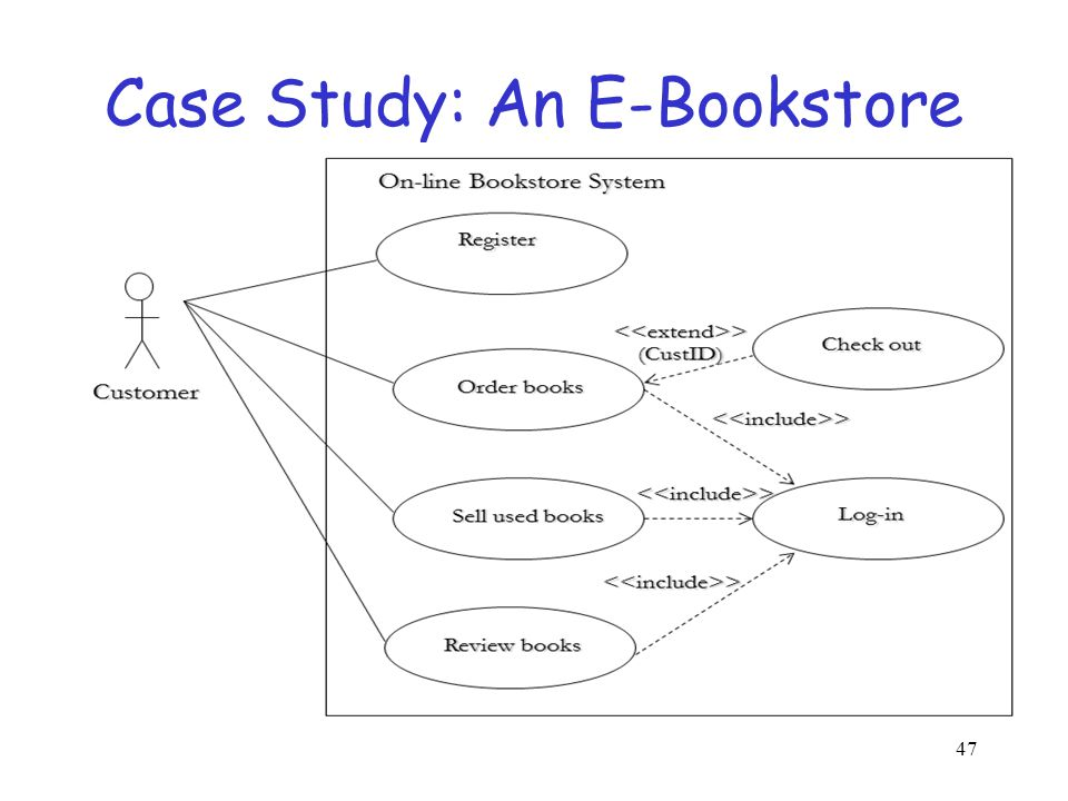 review of related literature of bookstore system The one best system is a major new  boston review published  perpetually growing virtual library of all that is important in greek and latin literature.