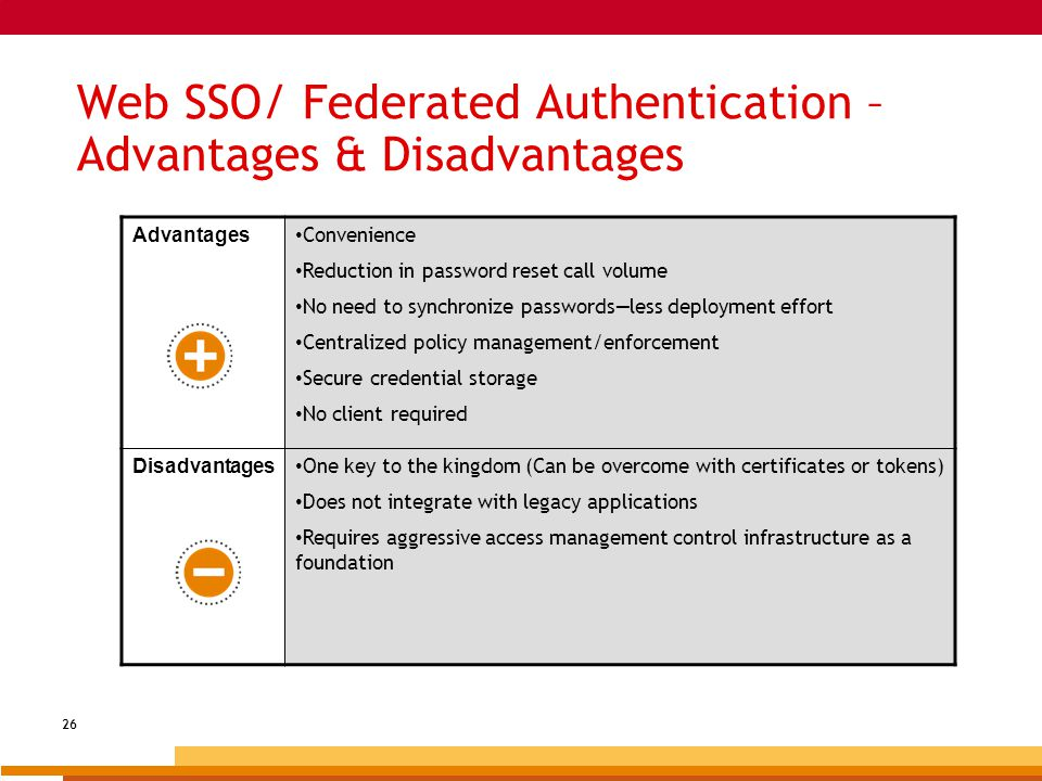 password management system advantages and disadvantages On the server side, the secure shell protocol relies on the operating system to provide confidentiality of the user passwords ssh tectia server also supports limiting left to the tunneled third-party application the following lists sum up the advantages and disadvantages of using password authentication with ssh tectia.