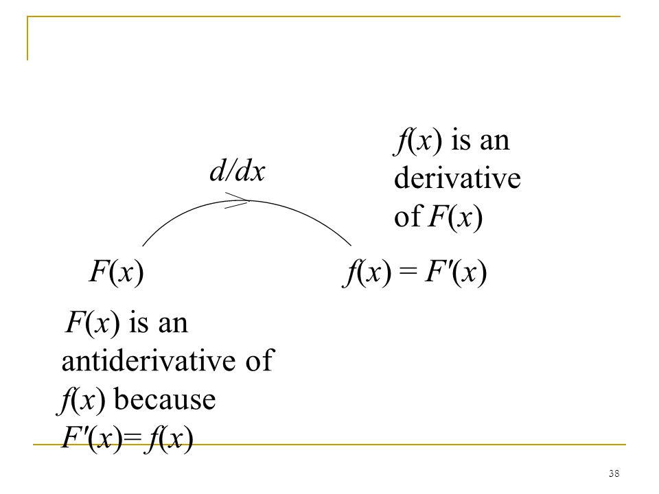 f(x) is an derivative of F(x)
