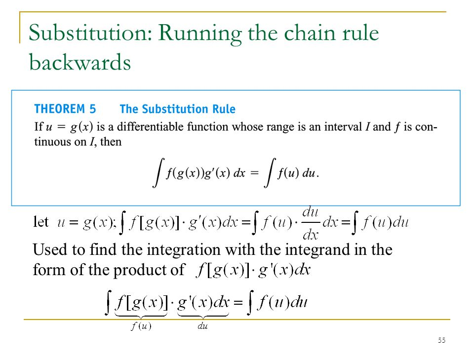 Substitution: Running the chain rule backwards