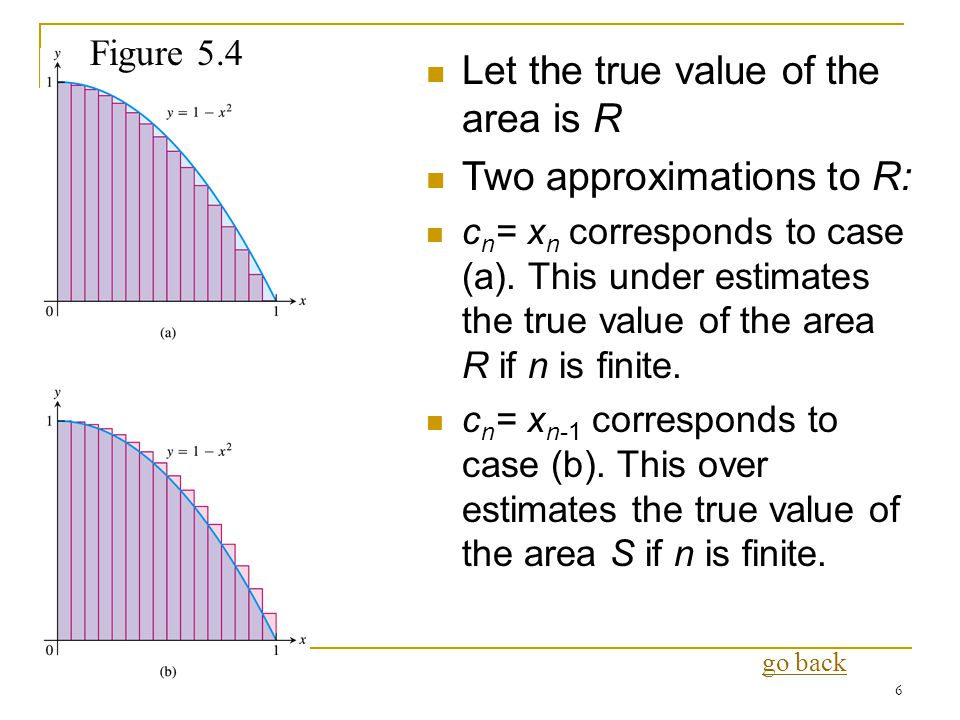 Let the true value of the area is R Two approximations to R: