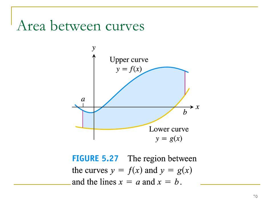 area between two curves worksheet pdf