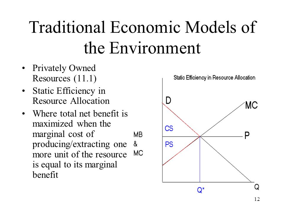 Traditional Economic Models of the Environment