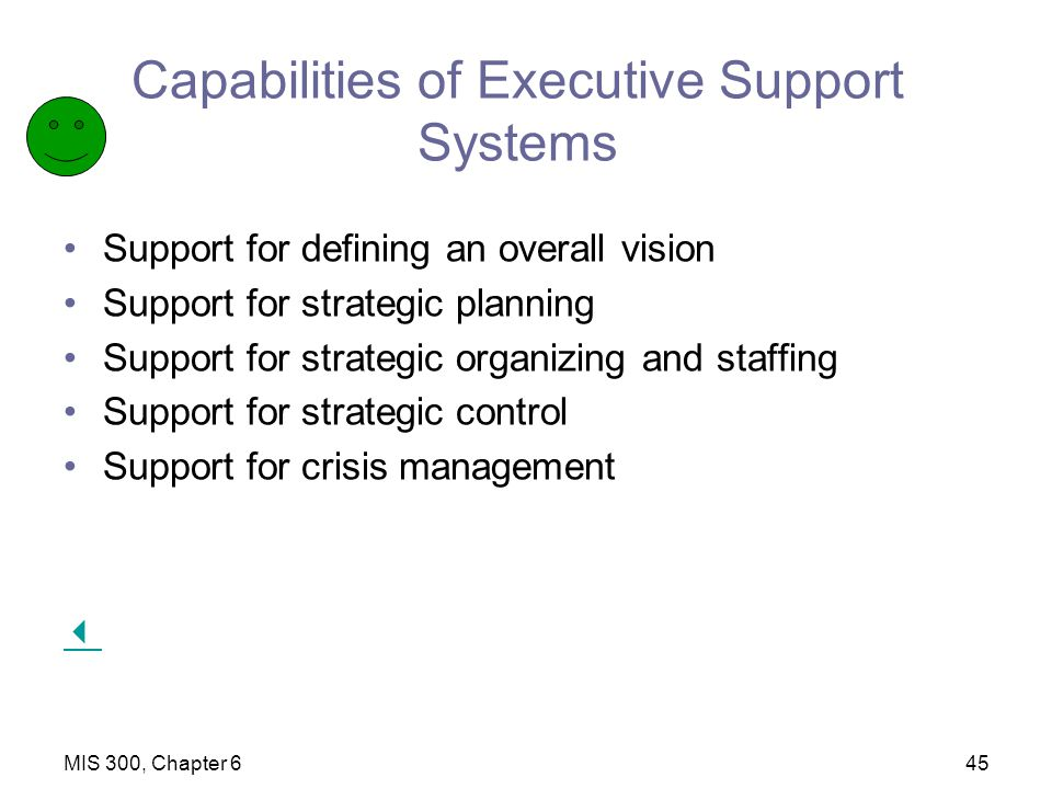 strategic planning support systems Is to present the result of such an effort, the stratport (for strategic portfolio planning) decision support system, an on-line computerized mathematical.