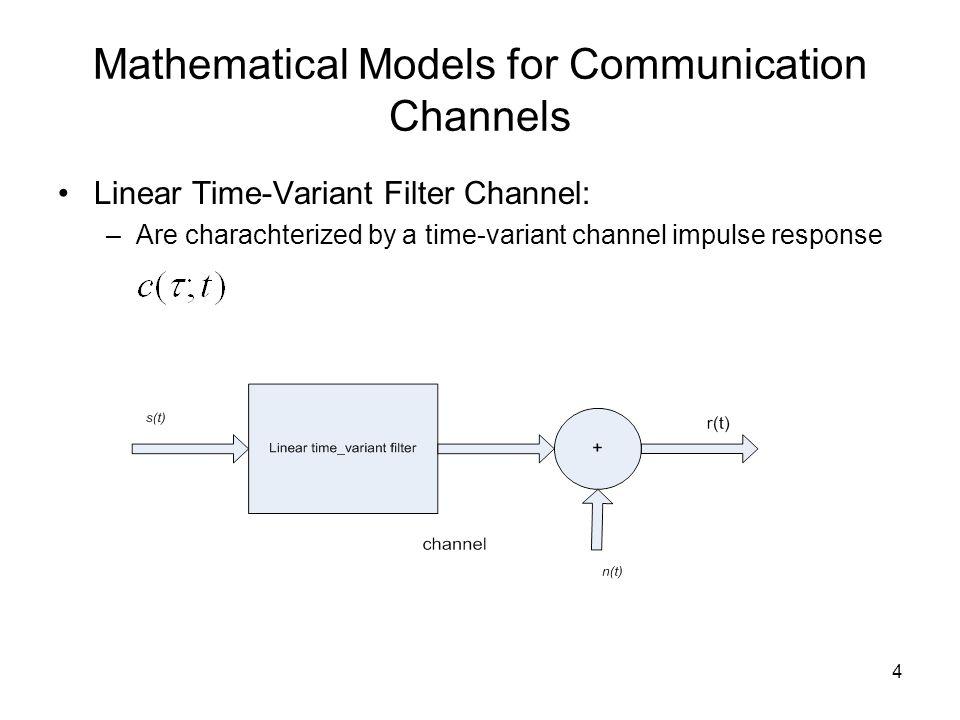 elements of a digital communication system