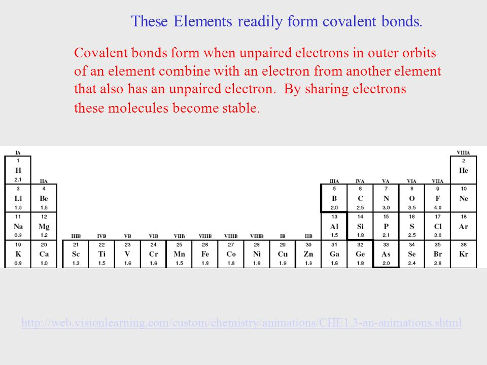 Lecture 1 Introduction to the origins of biochemistry. Chemistry ...
