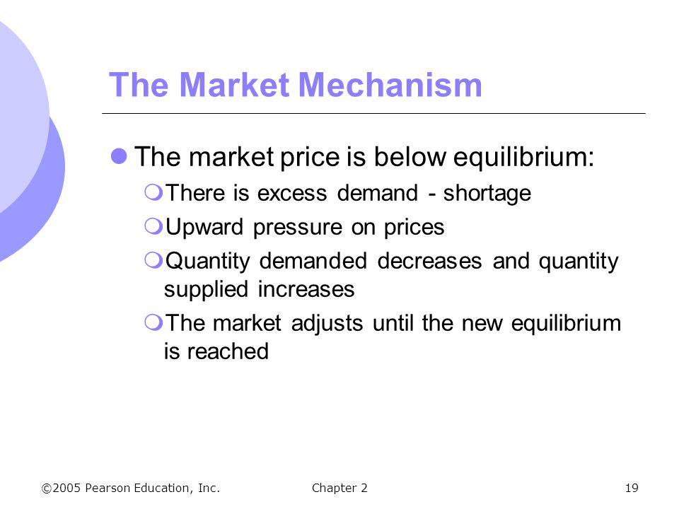 market mechanism Pos tentang market mechanism yang ditulis oleh rismaeka.