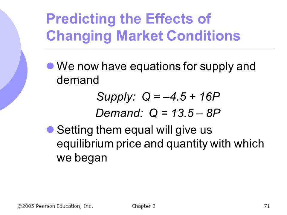 The Basics of Supply and Demand - ppt video online download