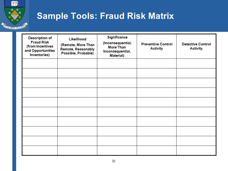 fraud risk assessment Because fraud negatively impacts organizations in many ways — financially, reputational, and through psychological and social implications — it is important for organizations to have a strong fraud program that includes awareness, prevention, and detection programs, as well as a fraud risk assessment process to identify risks within the .