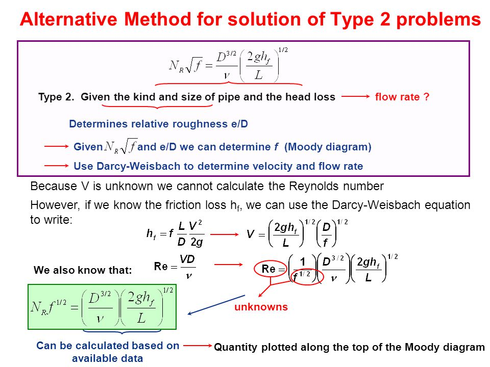 Chapter 3 water flow in pipes ppt video online download alternative method for solution of type 2 problems ccuart Image collections