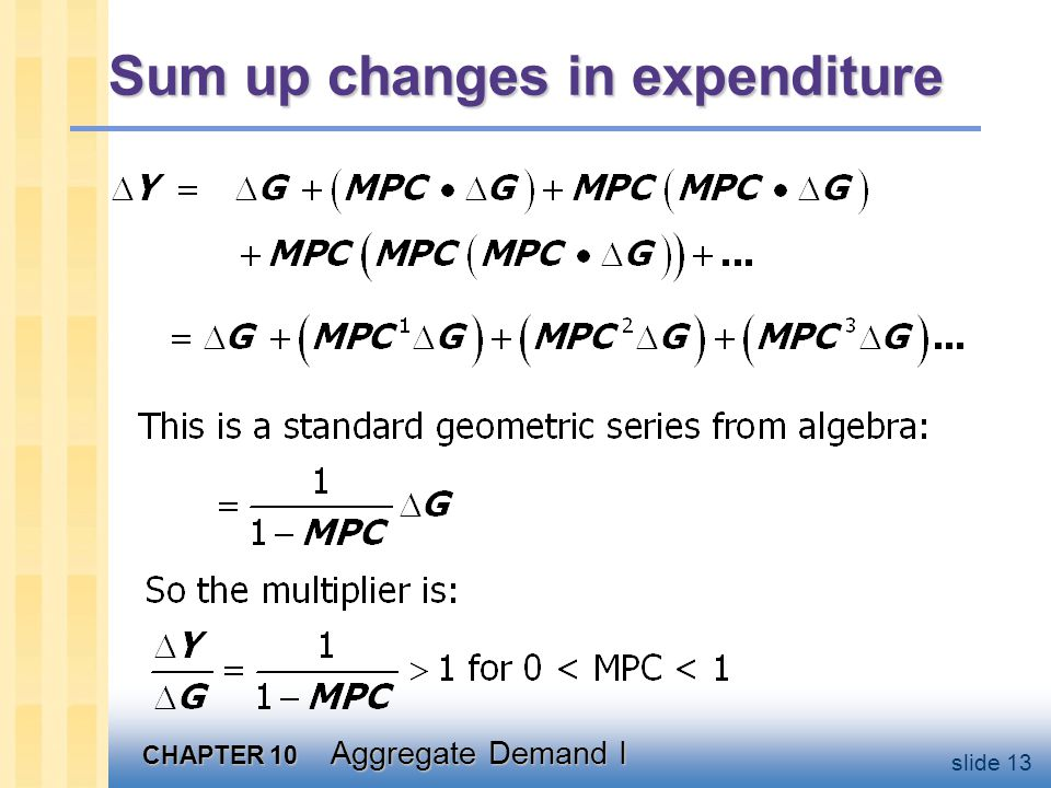 Solving for Y equilibrium condition in changes because I exogenous