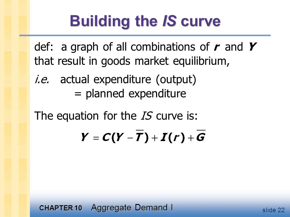 Deriving the IS curve r  I  E  Y E =C +I (r2 )+G
