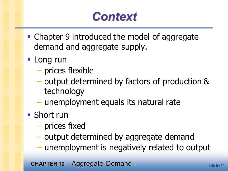 Context This chapter develops the IS-LM model, the theory that yields the aggregate demand curve.
