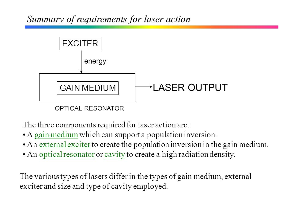 Summary of requirements for laser action