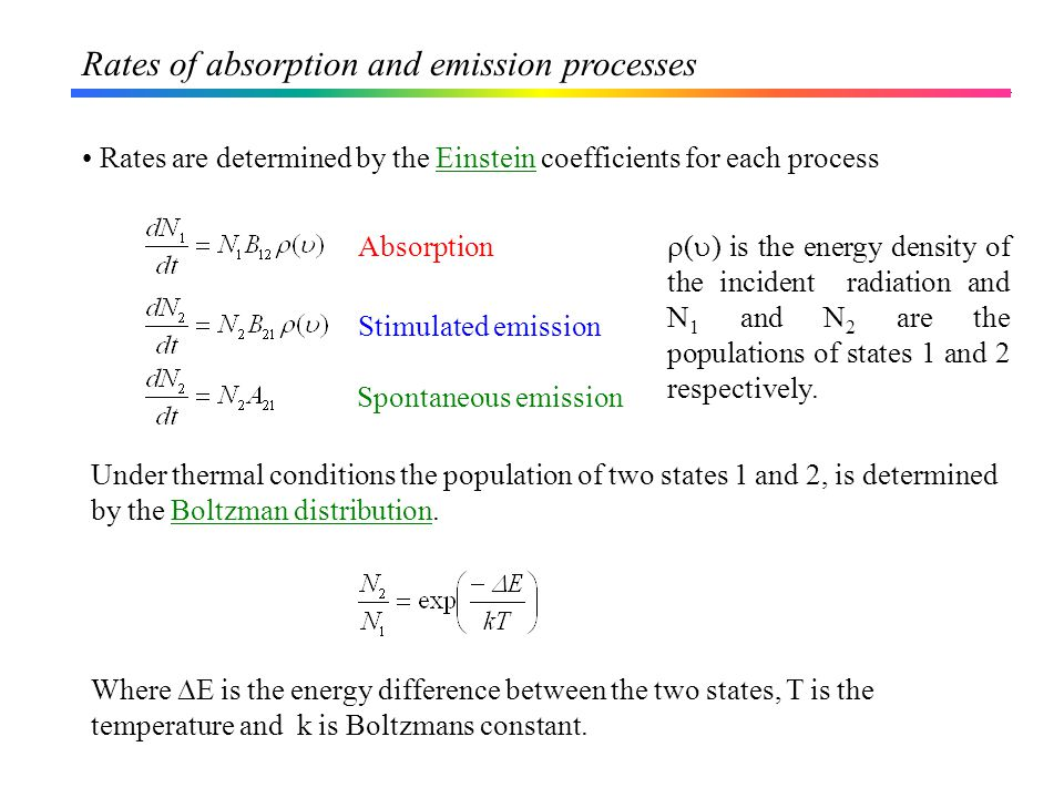 Rates of absorption and emission processes