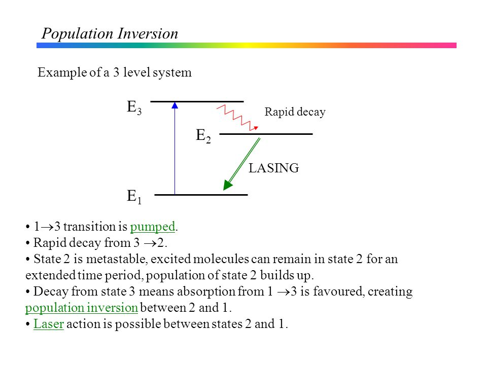 Population Inversion E3 E2 E1 Example of a 3 level system LASING
