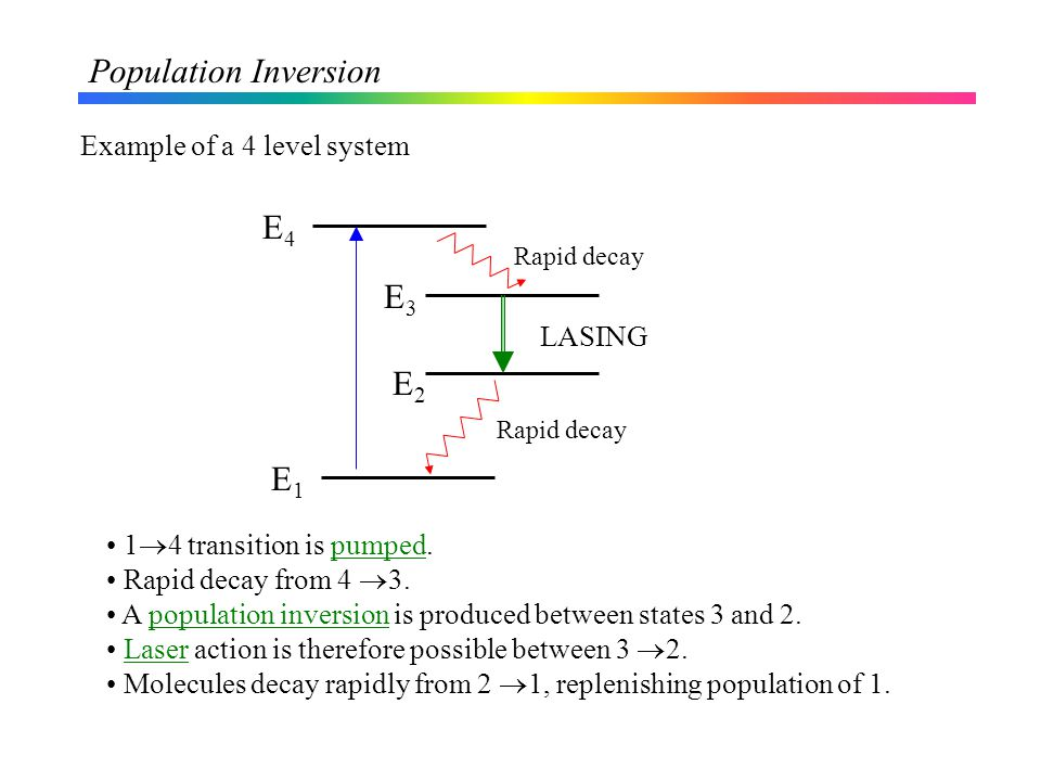 Population Inversion E4 E3 E2 E1 Example of a 4 level system LASING