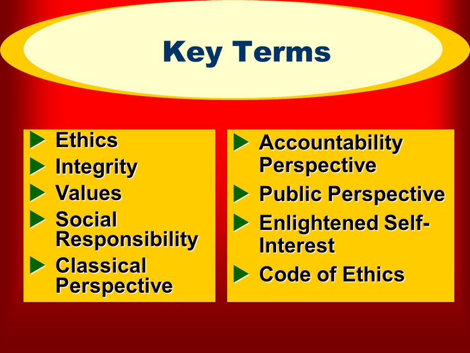 Key Terms Ethics Integrity Values Social Responsibility