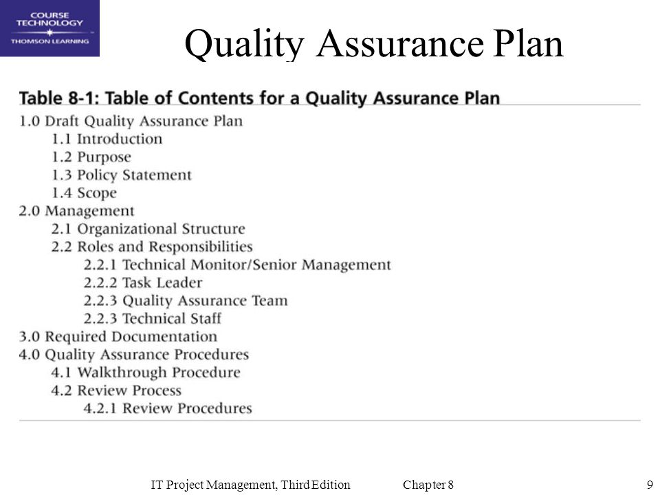 Chapter 8 Project Quality Management Ppt Video Online Download