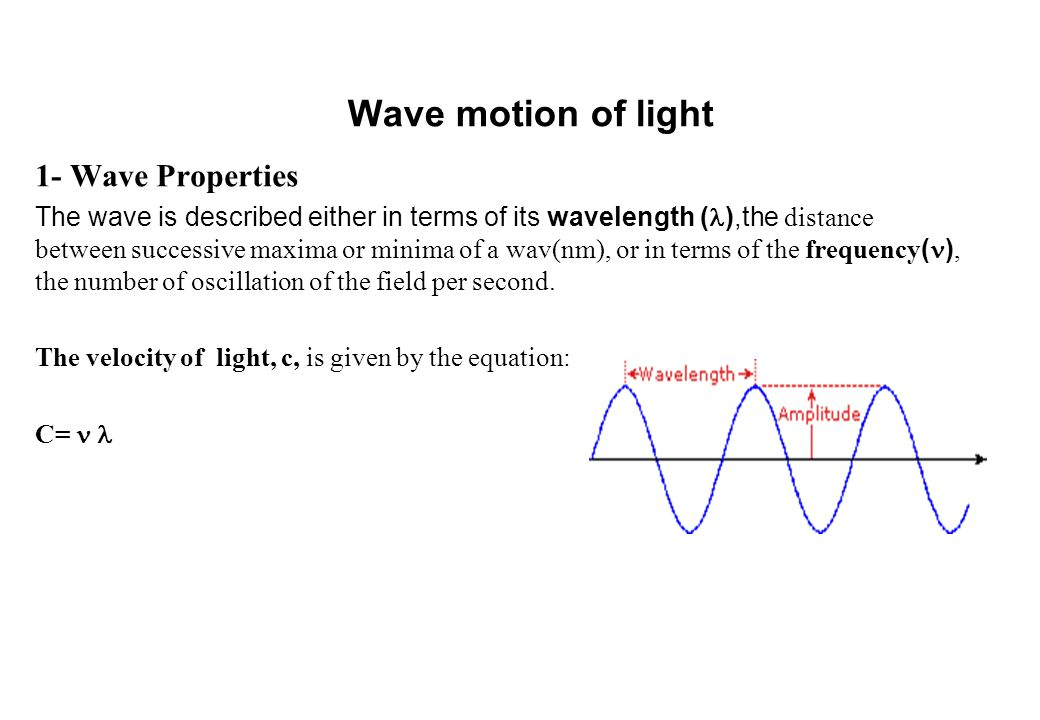 Wave motion of light 1- Wave Properties