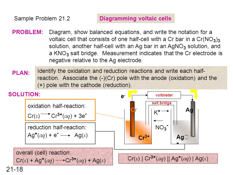 Electrochemistry chemical change and electrical work for Chemistry reaction calculator fort de france