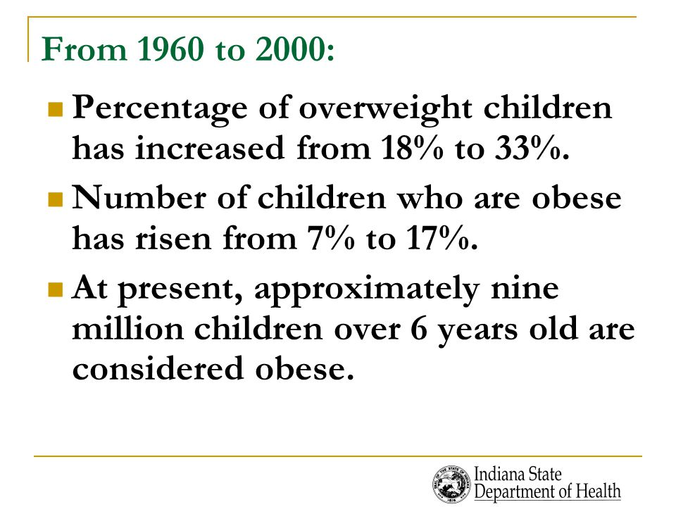 From 1960 to 2000: Percentage of overweight children has increased from 18% to 33%. Number of children who are obese has risen from 7% to 17%.