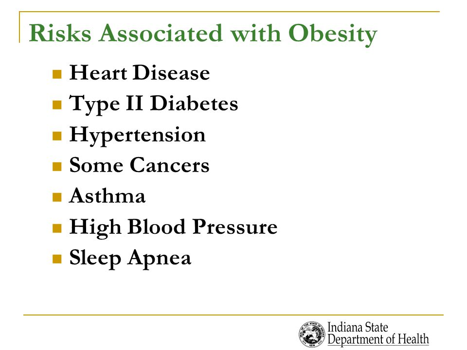 Risks Associated with Obesity