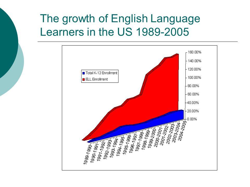 ELL Trivia Quiz Statistics about English Language Learners ...