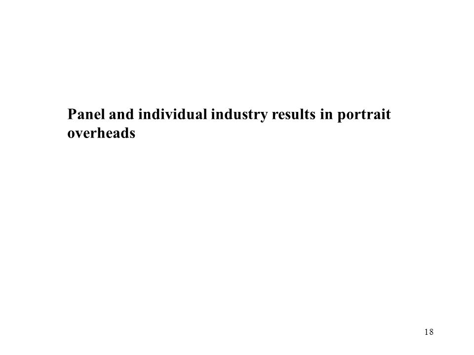 Panel and individual industry results in portrait overheads