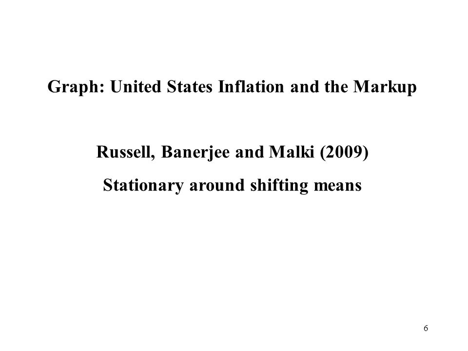 Graph: United States Inflation and the Markup