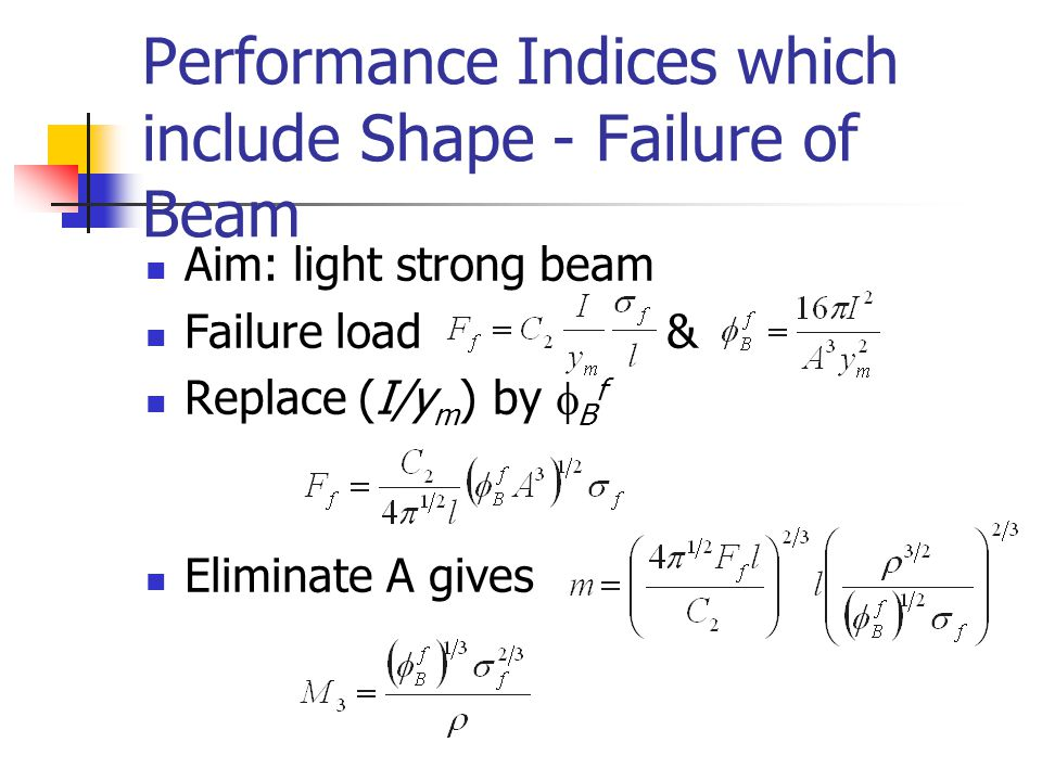 Performance Indices which include Shape - Failure of Beam