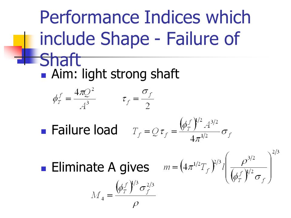 Performance Indices which include Shape - Failure of Shaft
