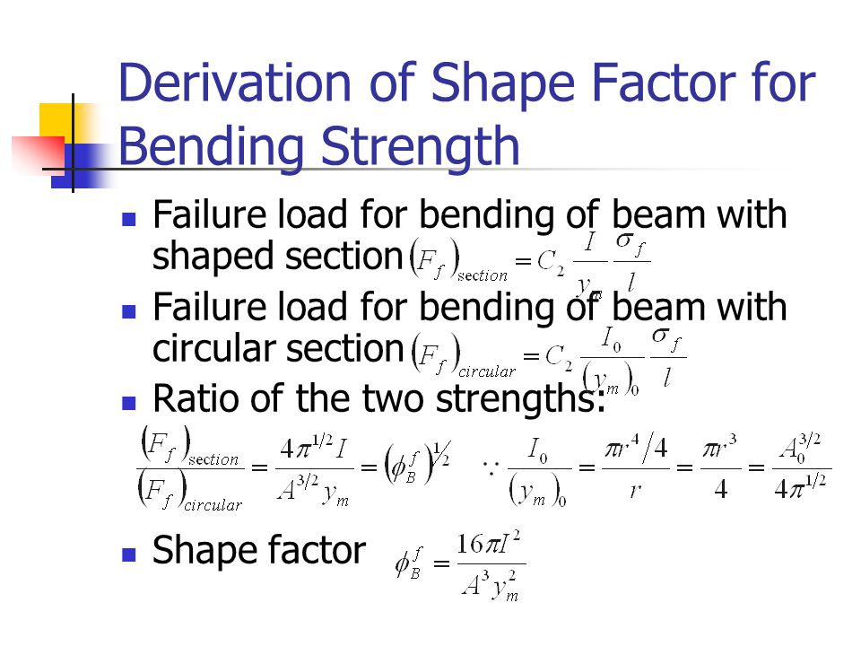 Derivation of Shape Factor for Bending Strength