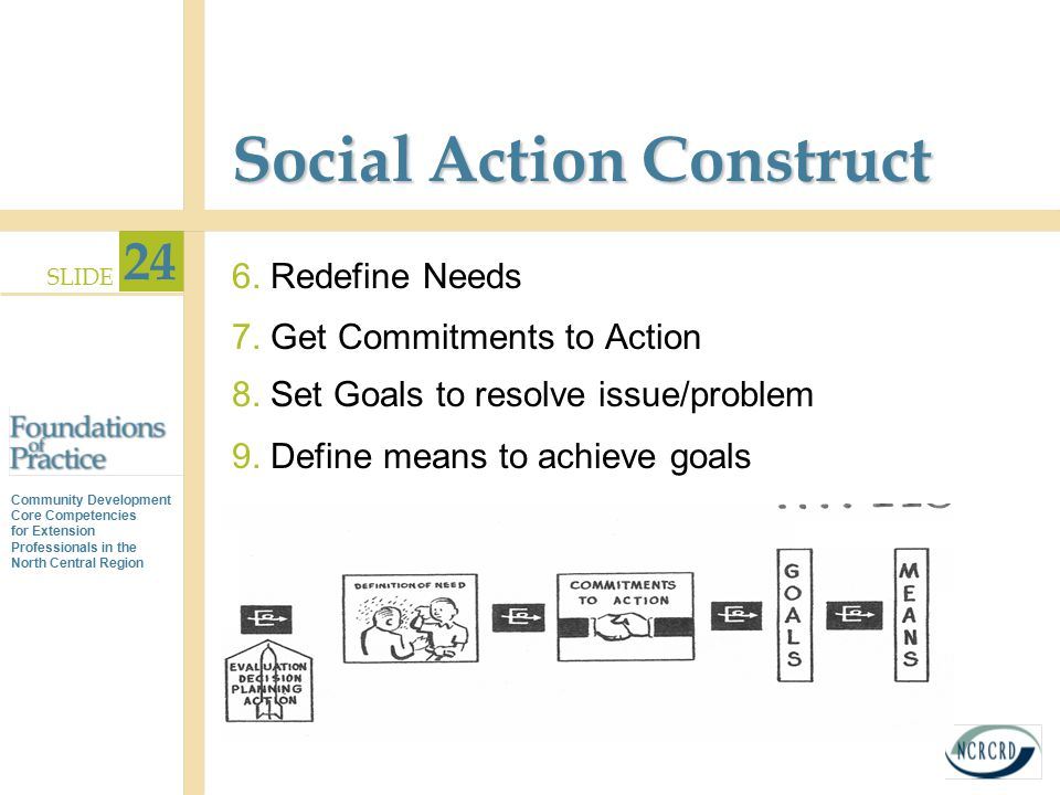 Social Action Construct
