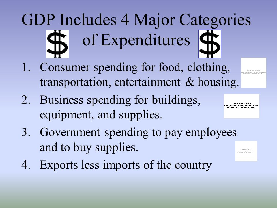 GDP Includes 4 Major Categories of Expenditures