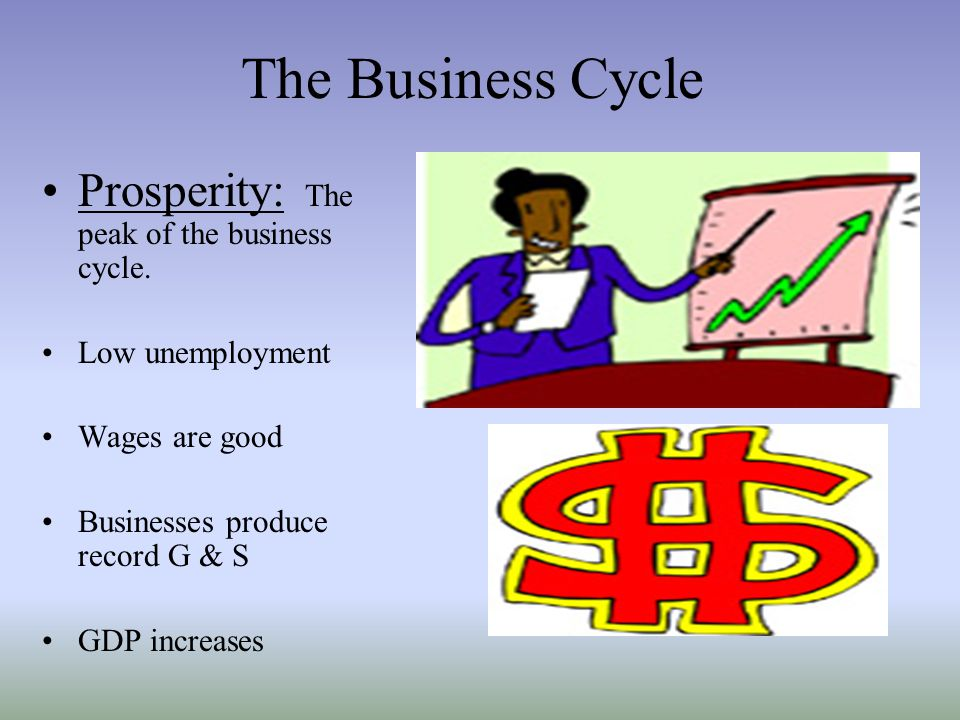 The Business Cycle Prosperity: The peak of the business cycle.