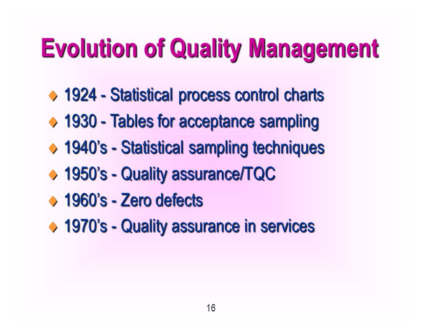 the evolution of total quality management marketing essay Evolution of quality control ppt statistics netherlands, the haguethis paper traces the evolution of quality management, highlights some of the thought leaders who.