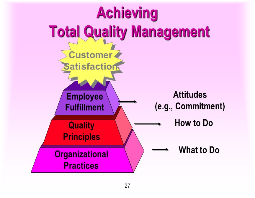 achieving client satisfaction on board Client satisfaction, as a very important total quality management philosophy, lately has been incorporated in the 2000 edition of the iso 9000 quality management system senior construction professionals in hong kong were interviewed in a two-stage survey to identify a comprehensive list of factors .