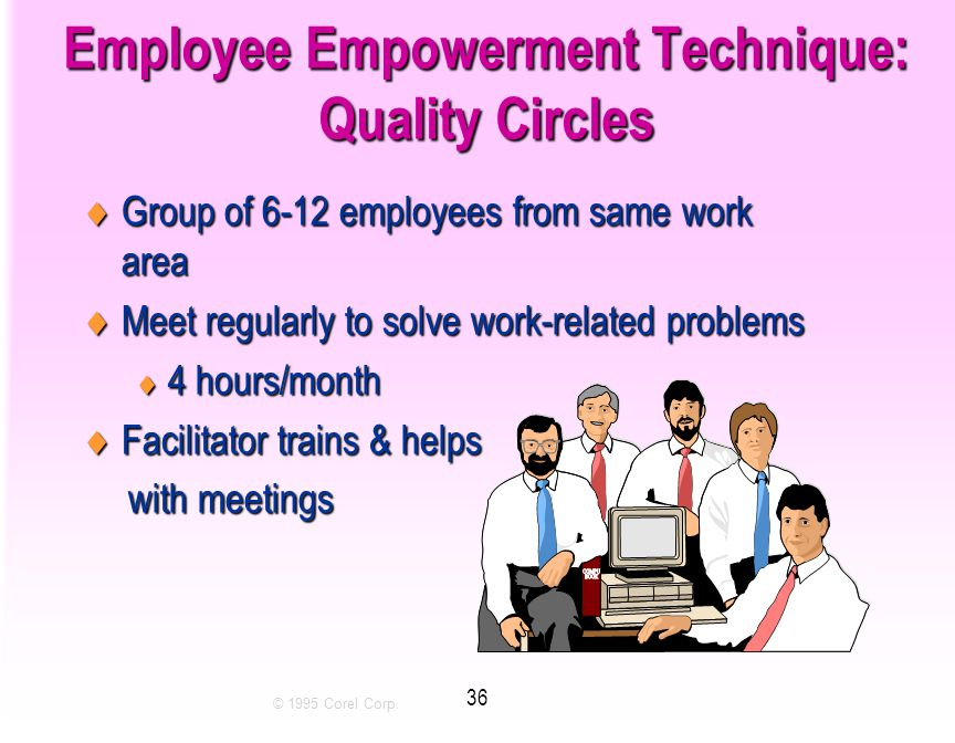 total quality management and employees empowerment Total quality management (tqm) has been a leading development of  tqm is  widely welcomed but that it does not lead to empowerment,.