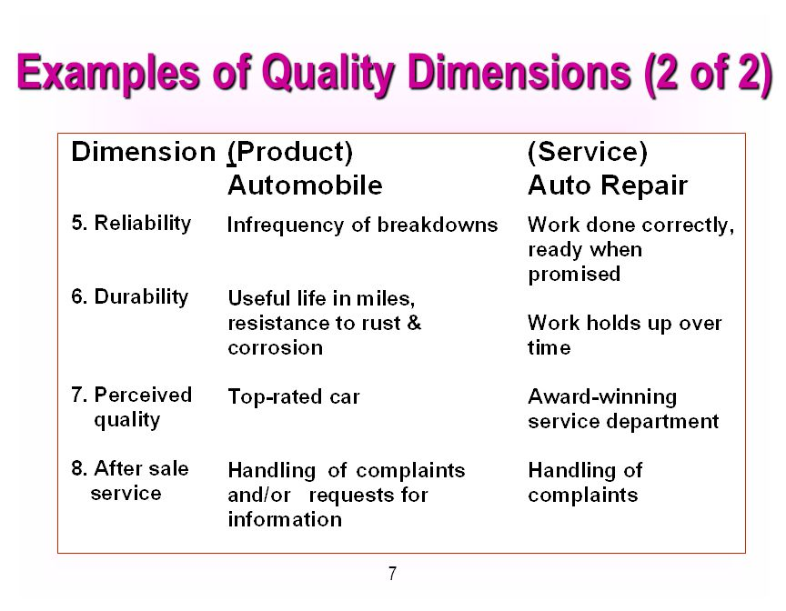 dimensions of quality Quality dimensions on customer satisfaction and loyalty therefore, in line with how service quality dimensions in a bank forms customer satisfaction and loyalty.