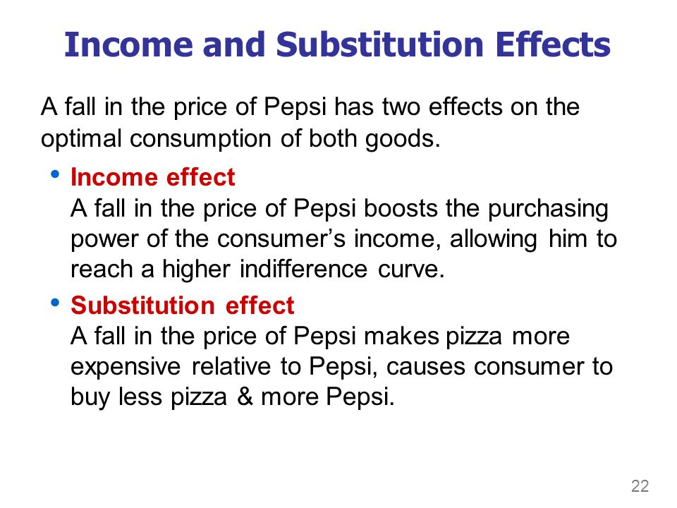 The Substitution Effect for Substitutes and Complements