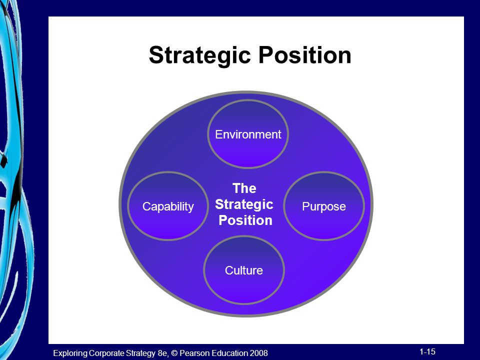 Successful Marketing Starts With Strategic Positioning