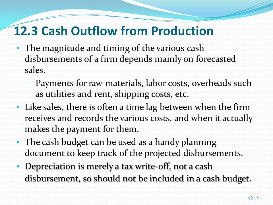 12.3 Cash Outflow from Production
