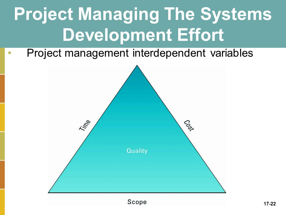 Consider the five management systems as variables in an experiment