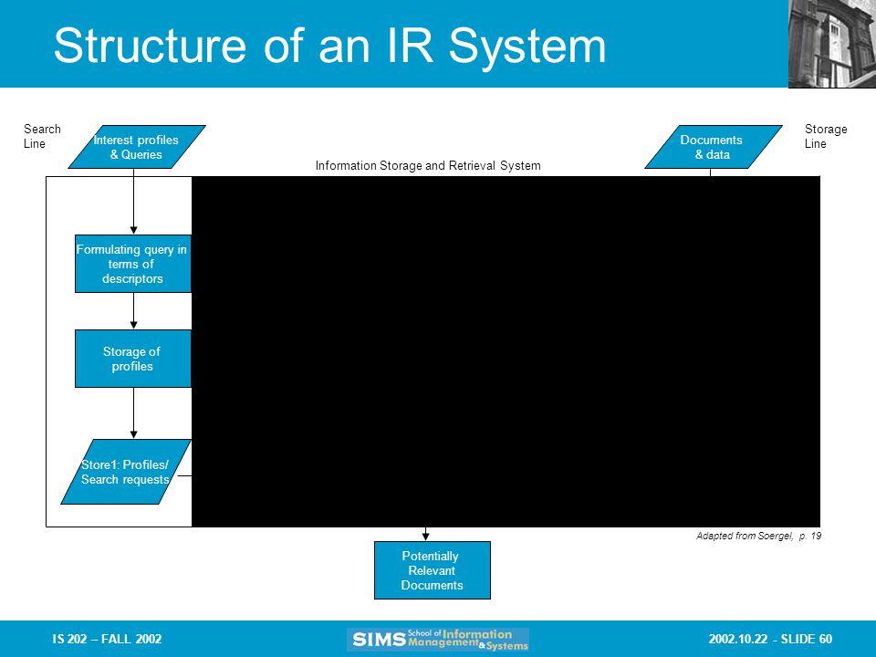 information storage and retrieval systems pdf