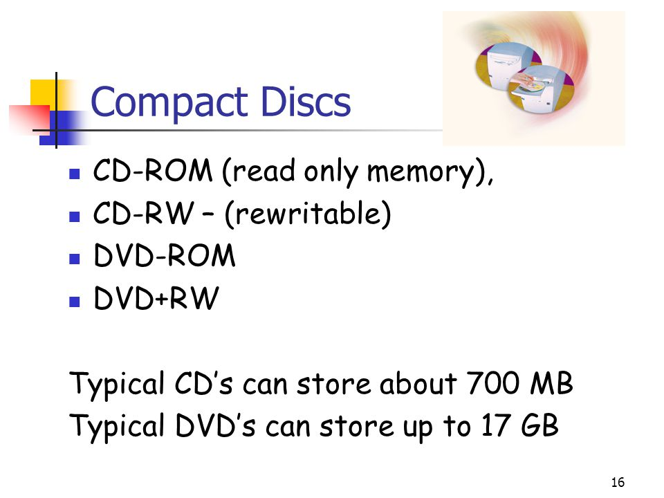 Compact Discs CD-ROM (read only memory), CD-RW – (rewritable) DVD-ROM