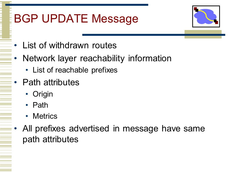 BGP UPDATE Message List of withdrawn routes